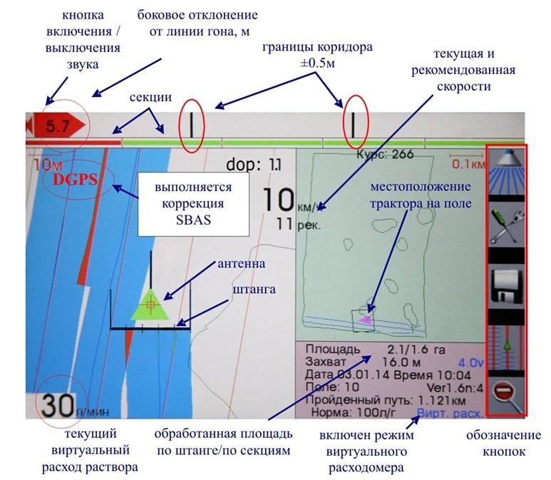 Навигационный комплекс Агронавигатор плюс с системой АСУР (200 лмин)