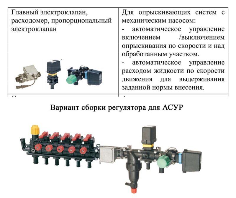 Агронавигатор плюс - 1 - Водный знак